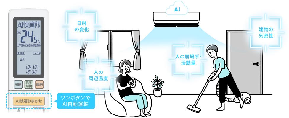 パナソニック AI エアコン